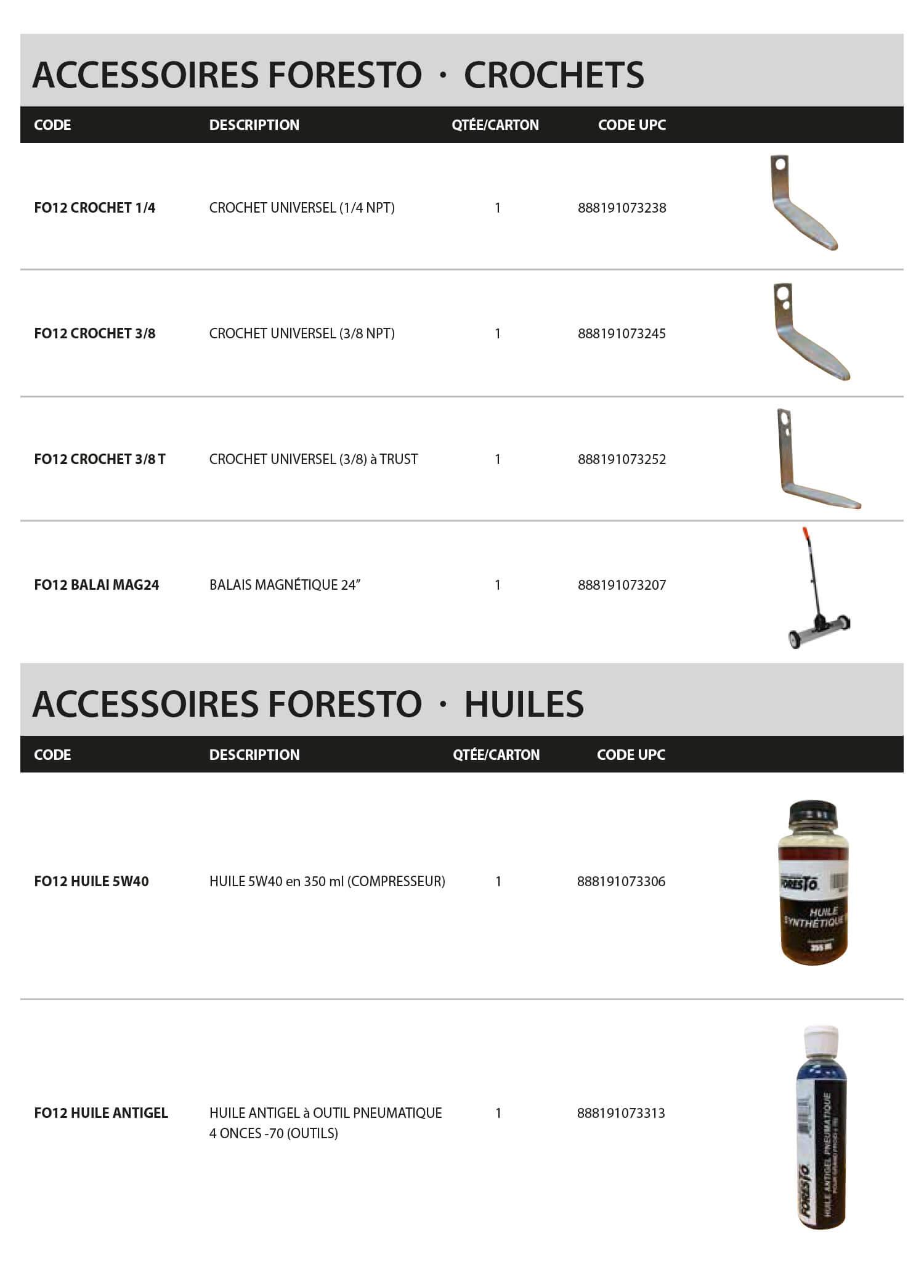 101-accessoire-foresto-2020