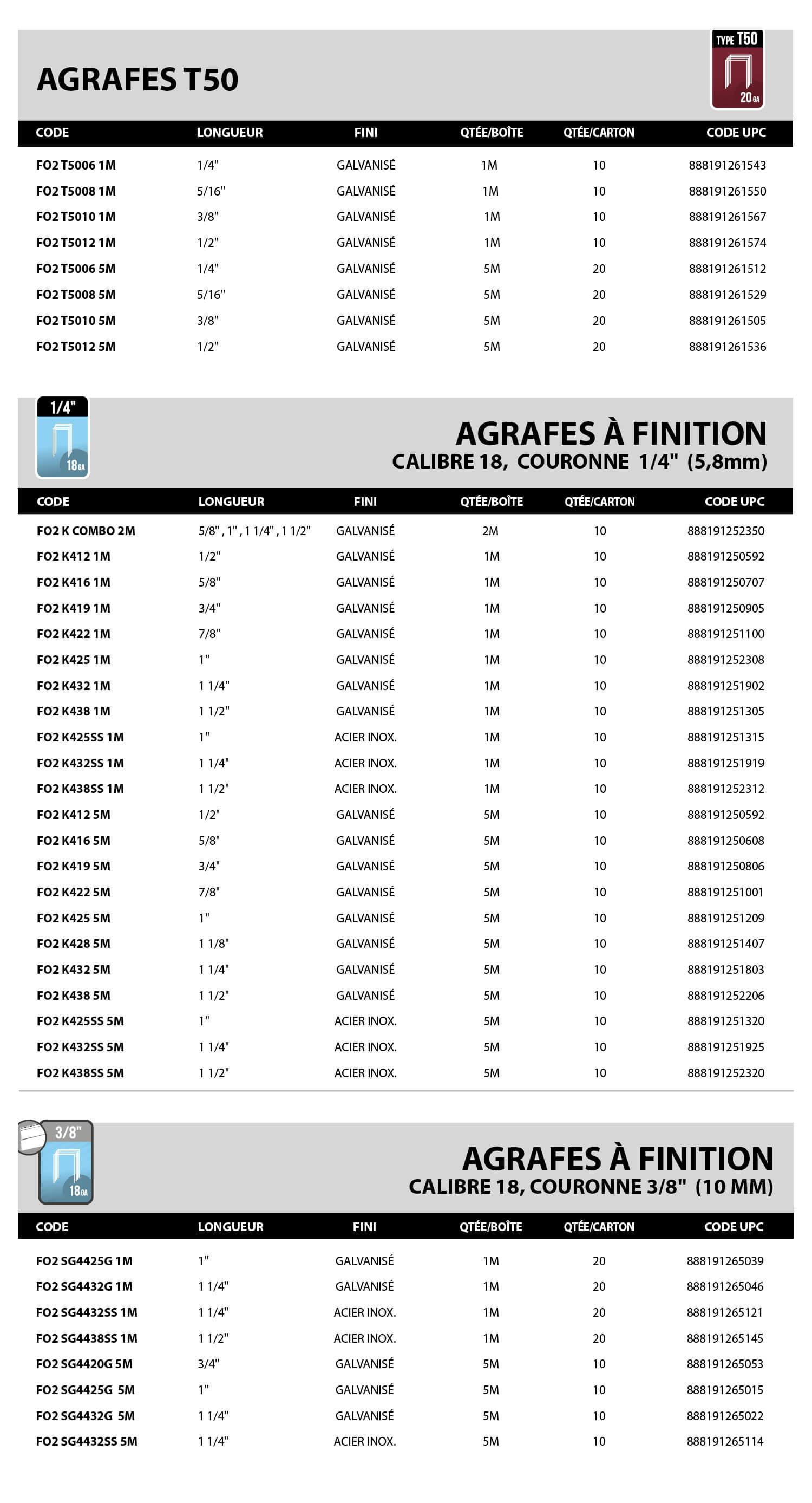101-agrafes-tout-usage-foresto-2020