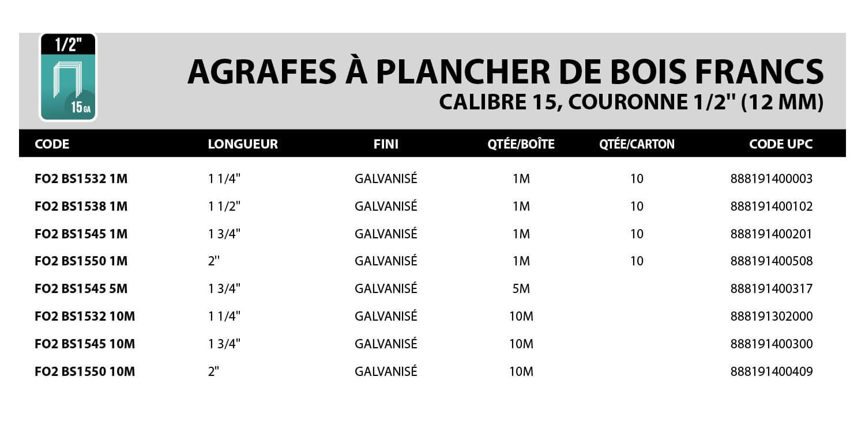 103-agrafes-a-plancher-de-bois-franc-foresto-2020